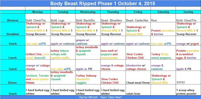 Week 3 Review of Body Beast for Women Health Pinterest Body - powder burn rate chart