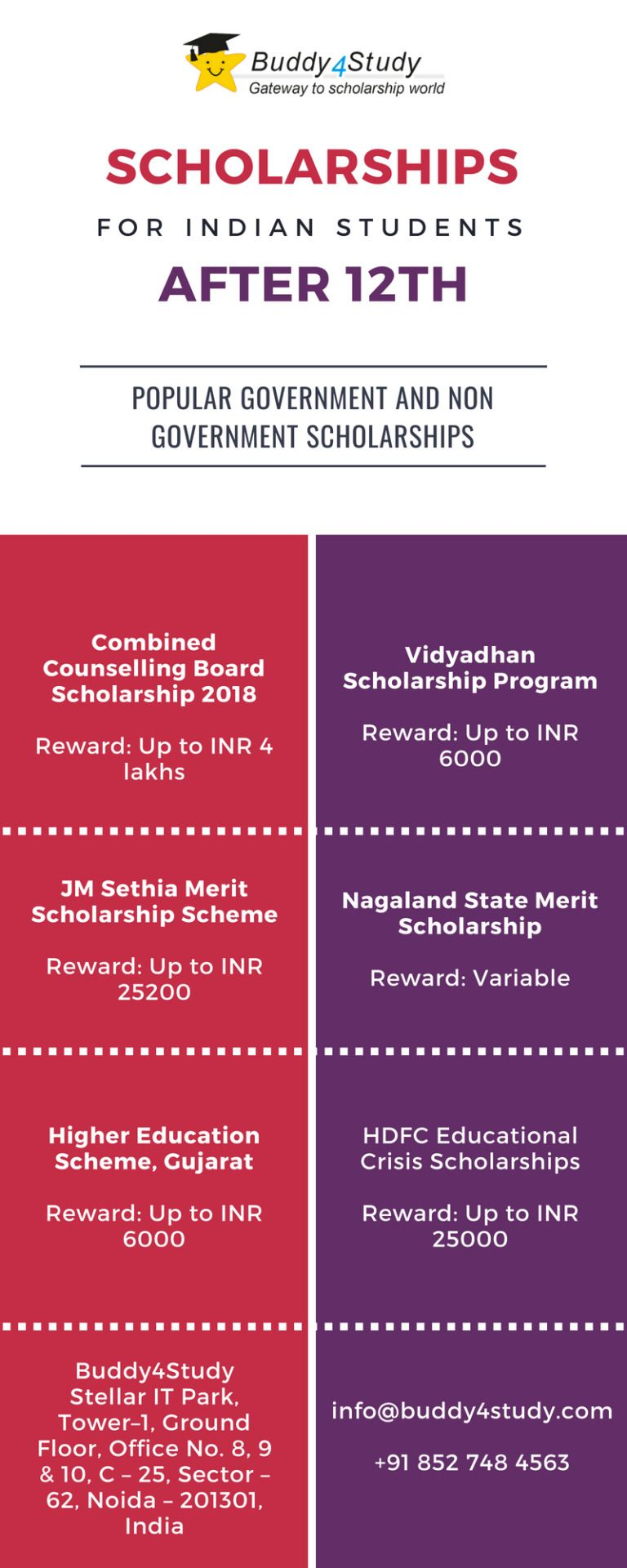 a1ed4c57175e3248b45b5134894e98e3 - How To Get Scholarship In Canada For Indian Students