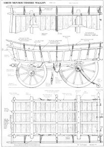 Guild of Model Wheelwrights Plans