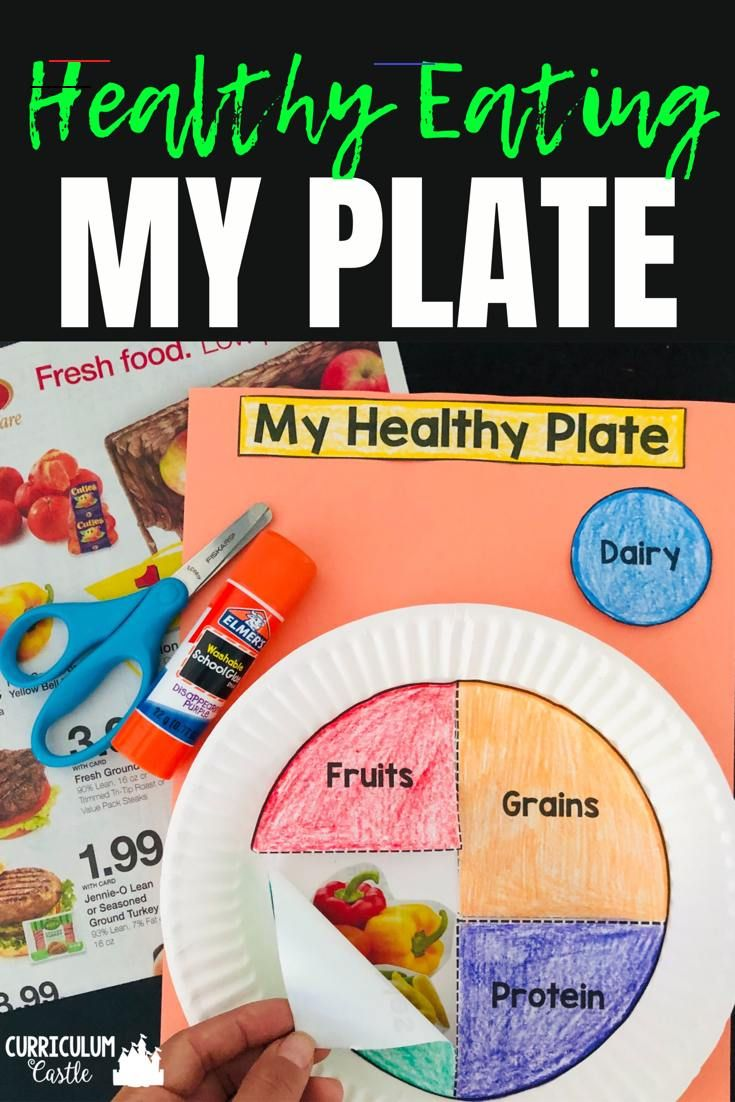 My Healthy Plate Craft nutritionhealthyeating in 2020