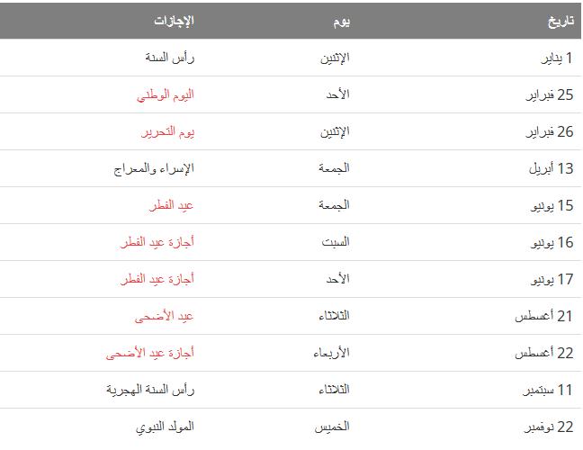 العطل الرسمية لعام 2018 في الكويت Lull Chart Diagram