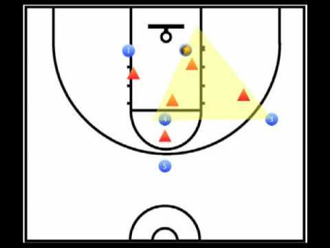 23 Set Play Vs Man To Man Defense Youtube Youth Basketball Basketball Plays Basketball Drills