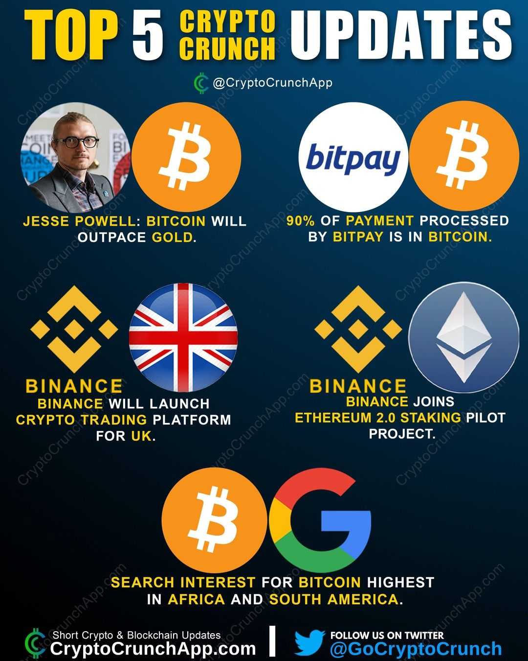 come investire denaro in bitcoin