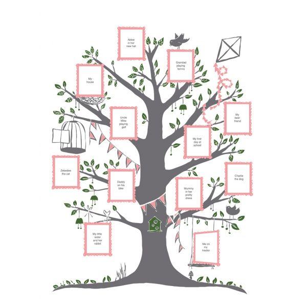 Dibujos De Arboles Genealogicos Para Rellenar