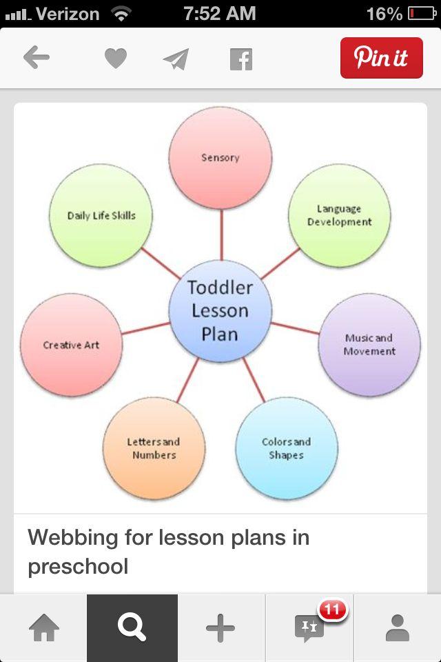 pin by serene tancredi on preschool admin