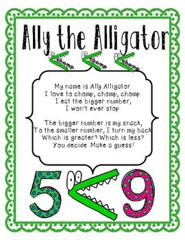 Ally The Alligator Loves To Chomp Greater Than Less Than Equal To Classroom Math Activities Math Lessons Homeschool Math