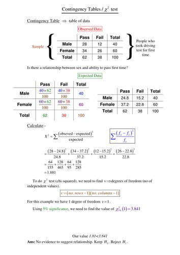 Contingency table chi squac statistics pinterest contingency table chi squac watchthetrailerfo