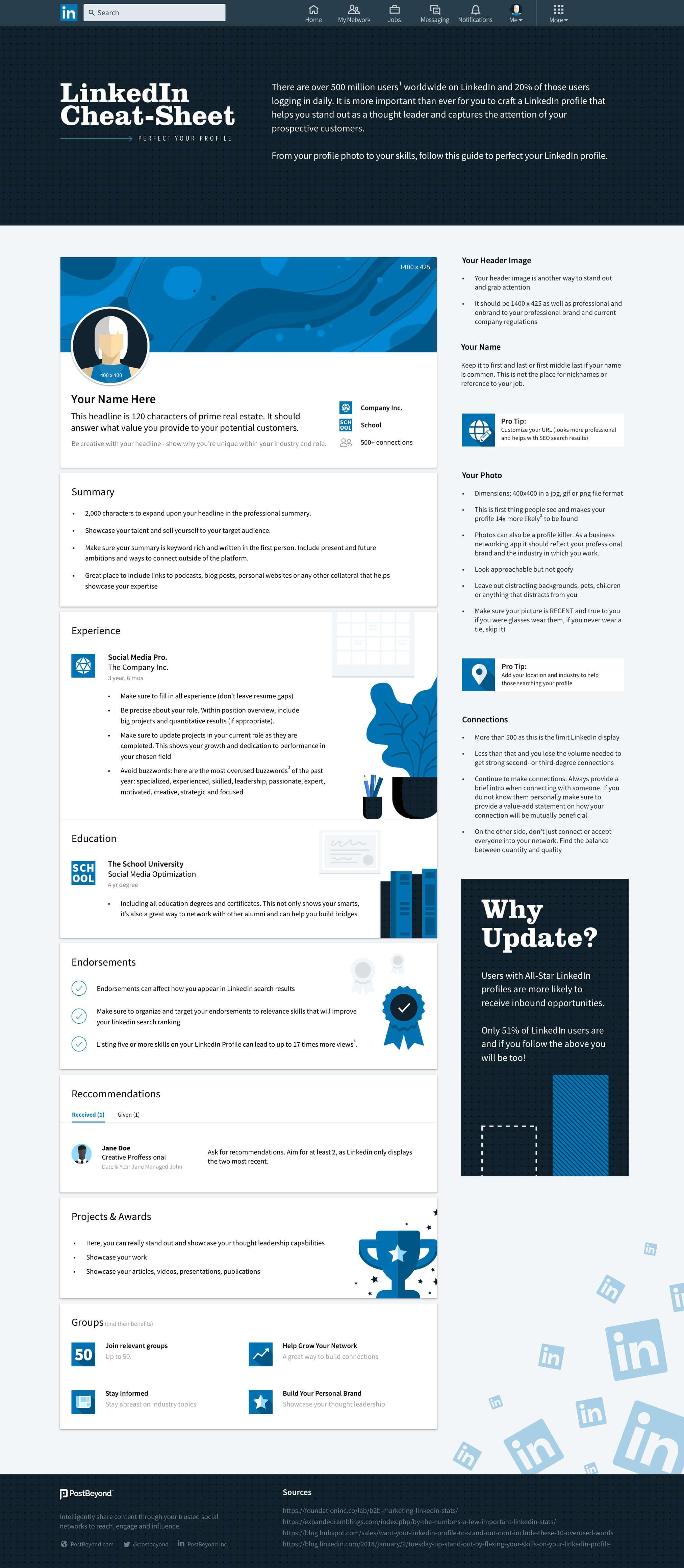 Infographic Ideal Linkedin Profile Linkedin Tips Linkedin Cover Photo Linkedin Marketing