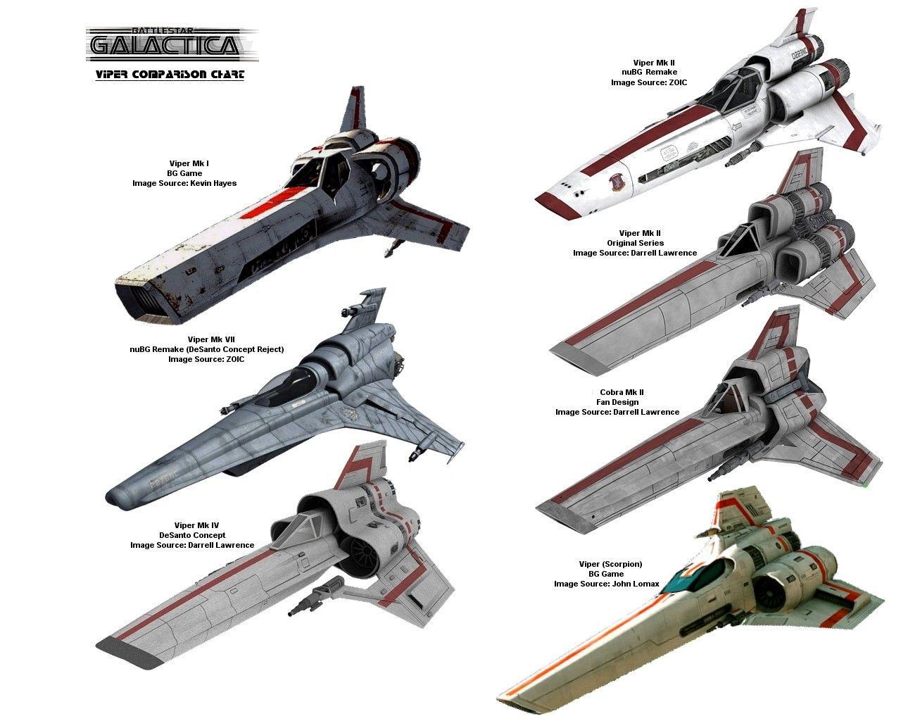 Battlestar Galactica Action Adventure Drama Sci Fi Spaceship Wallpaper Battlestar Galactica Battlestar Galactica Wallpaper Viper Wallpaper