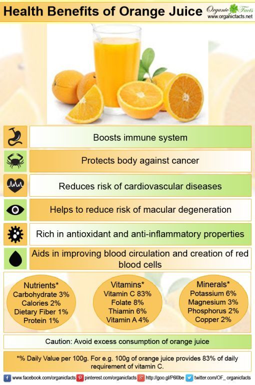 Health Benefits Of Orange Juice Health Nutrition