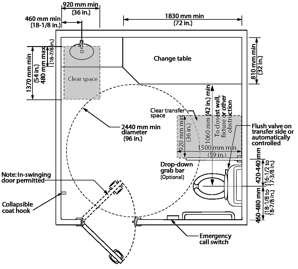Figure 4 2 7 1 Png 982 887 Room Dimensions Bathroom