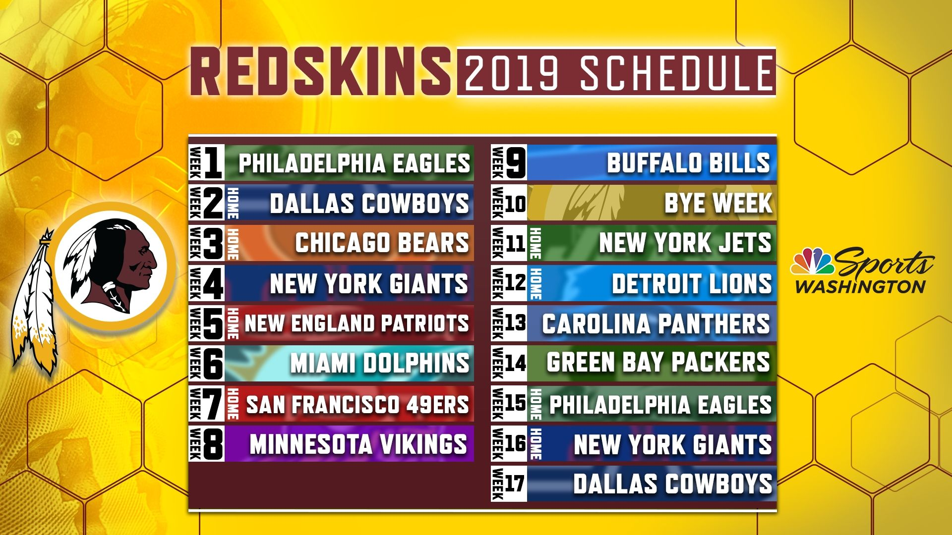 2019 2020 Nfl Schedule Printable In 2020 Schedule Printable Calendar Program Calendar