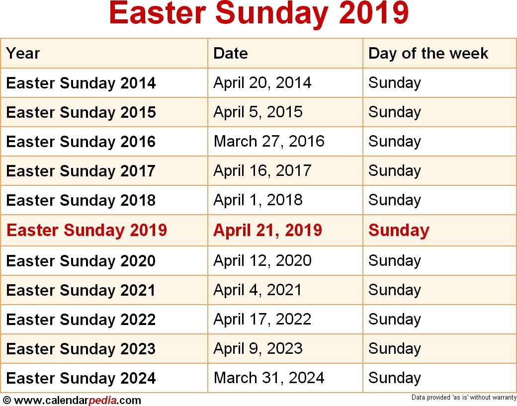 Get Guess The Date August 2019 When Is Easter Sunday September