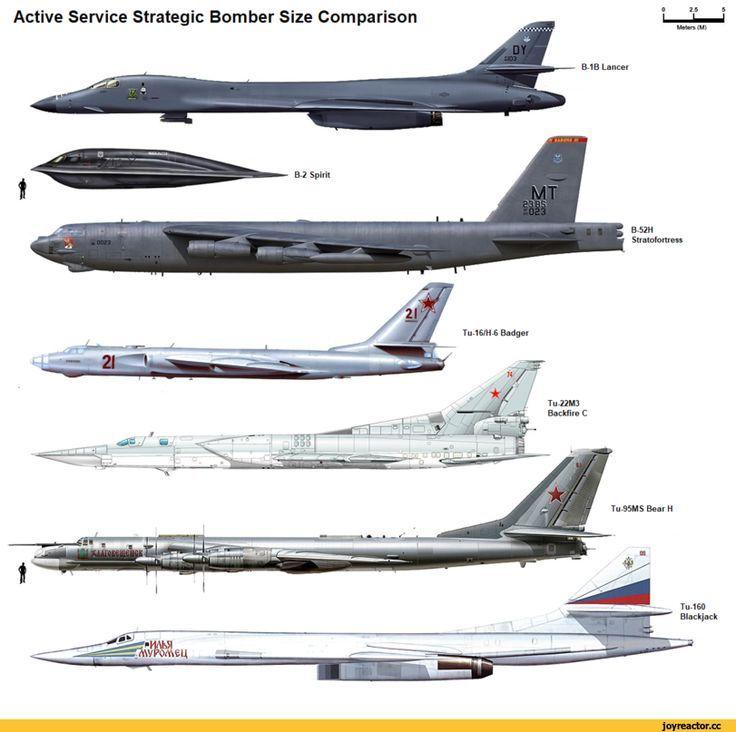 Media Preview Aviones De Combate Aviones De Pasajeros Modelos