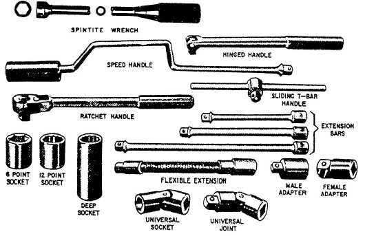 Socket Wrench 14003 20 Socket Wrenches Wrench Home Appliances