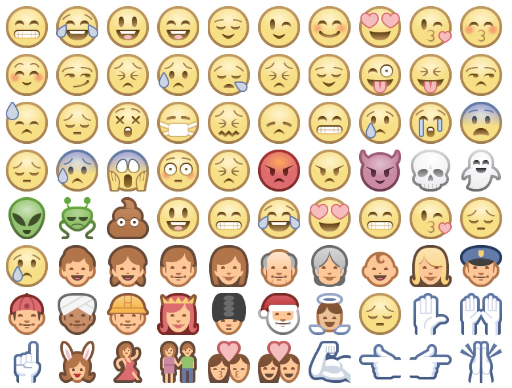Facebook Launches Updated Emoji For Messenger With Diversity In Mind Emoji Guide New Emojis Facebook Messenger