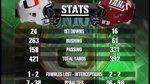 NFL Networks Greatest Football Rivalries - Jenks Union on Vimeo