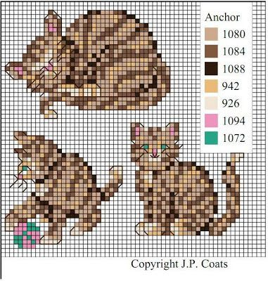 Cats by Coats