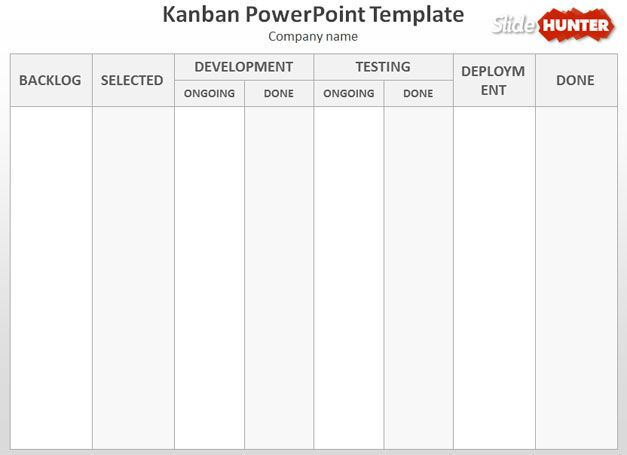 blank kanban template Work, lean six sigma Pinterest Template - blank program template