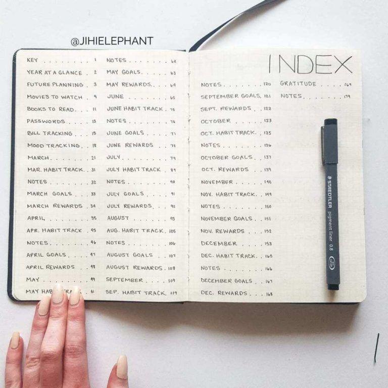 25 Bullet Journal Keys & Index Ideas