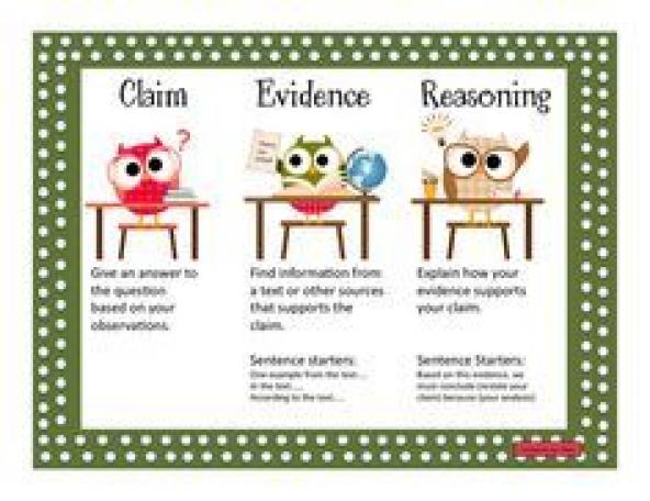 claim evidence reasoning cer                                                                                                                                                                                                               More #scientificmethod #scientific #method #assessment