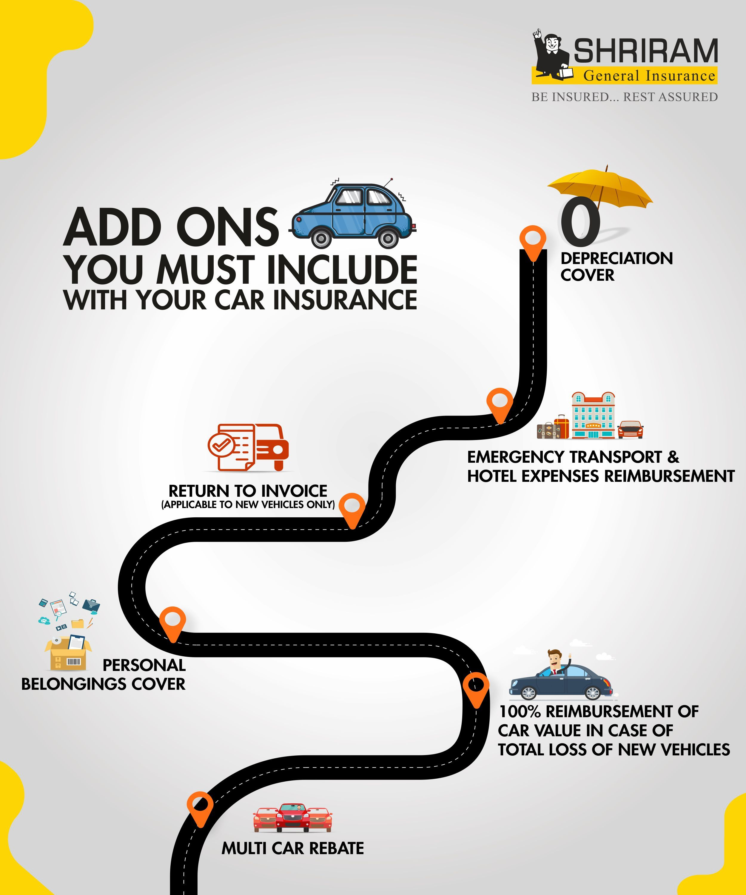 Buy Car Insurance Policy Online Car Insurance Renewal Quotes