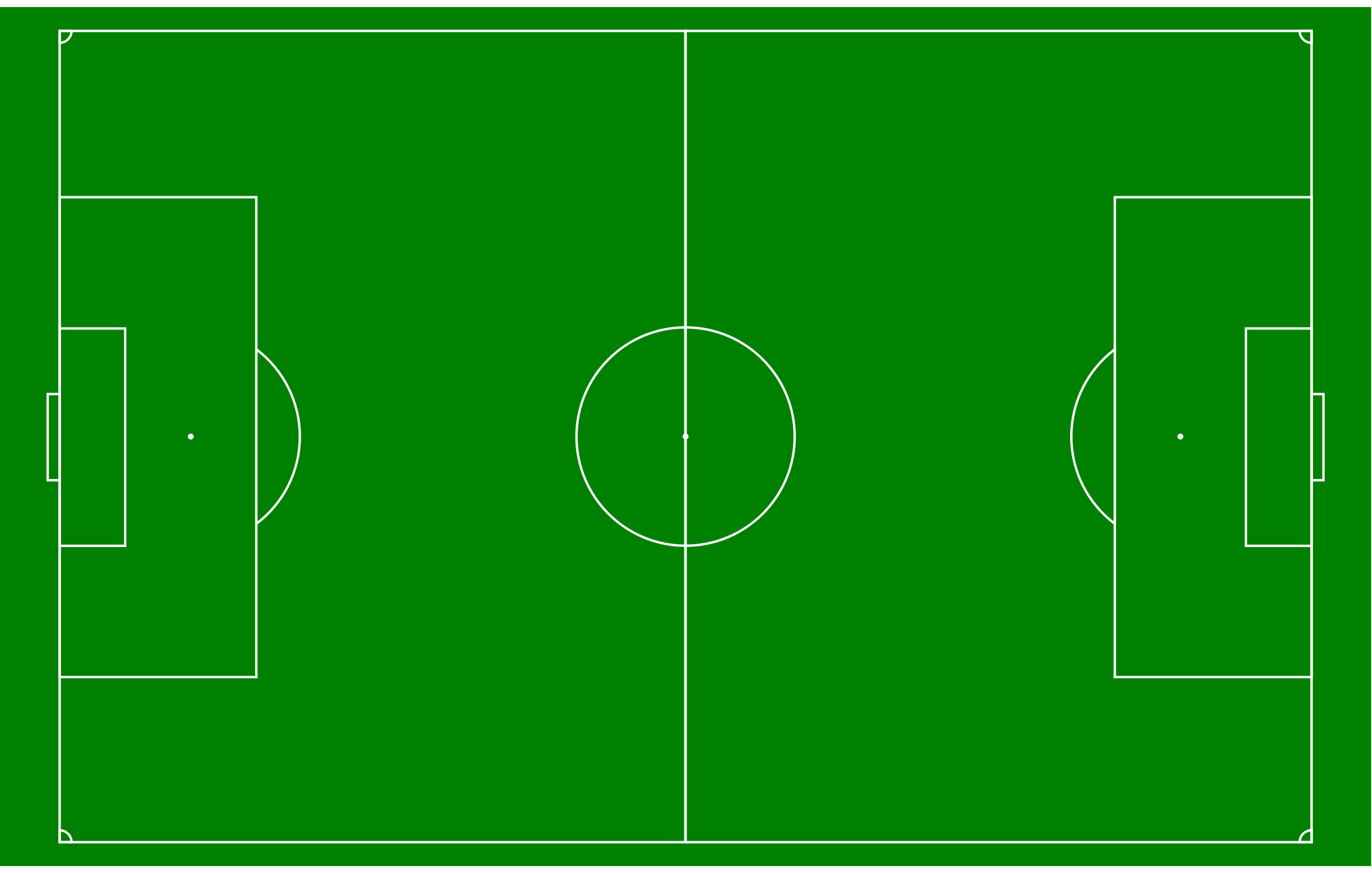 Football Pitch Google Search Football Pitch Football Field Soccer Field