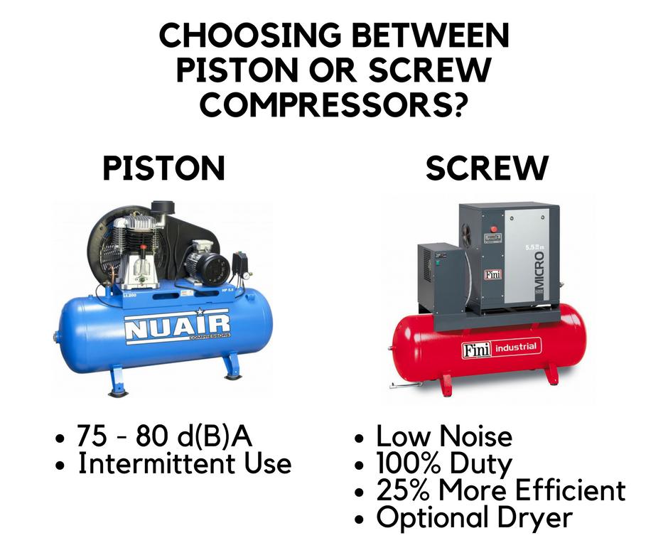 Choosing Between Piston and Screw Compressors?
