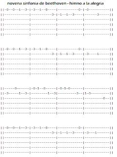 100 Canciones Faciles Para Guitarra Acustica Electrica Enchufa La Guitarra Canciones De Guitarra Tablaturas Guitarra Guitarras
