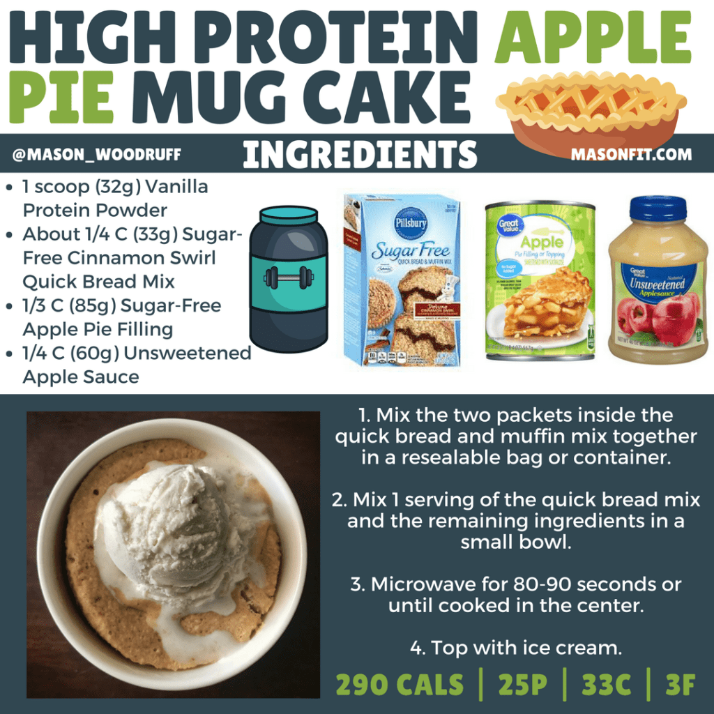 3 Protein Mug Cake Recipes: Devil's Food, Apple Pie, and PB Banana #proteinmugcakes
