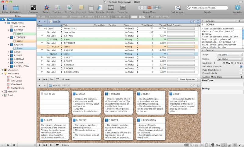 The One Page Novel Plot Formula Novel Outline Template Novel Outline Template Writing Plot Writing Software