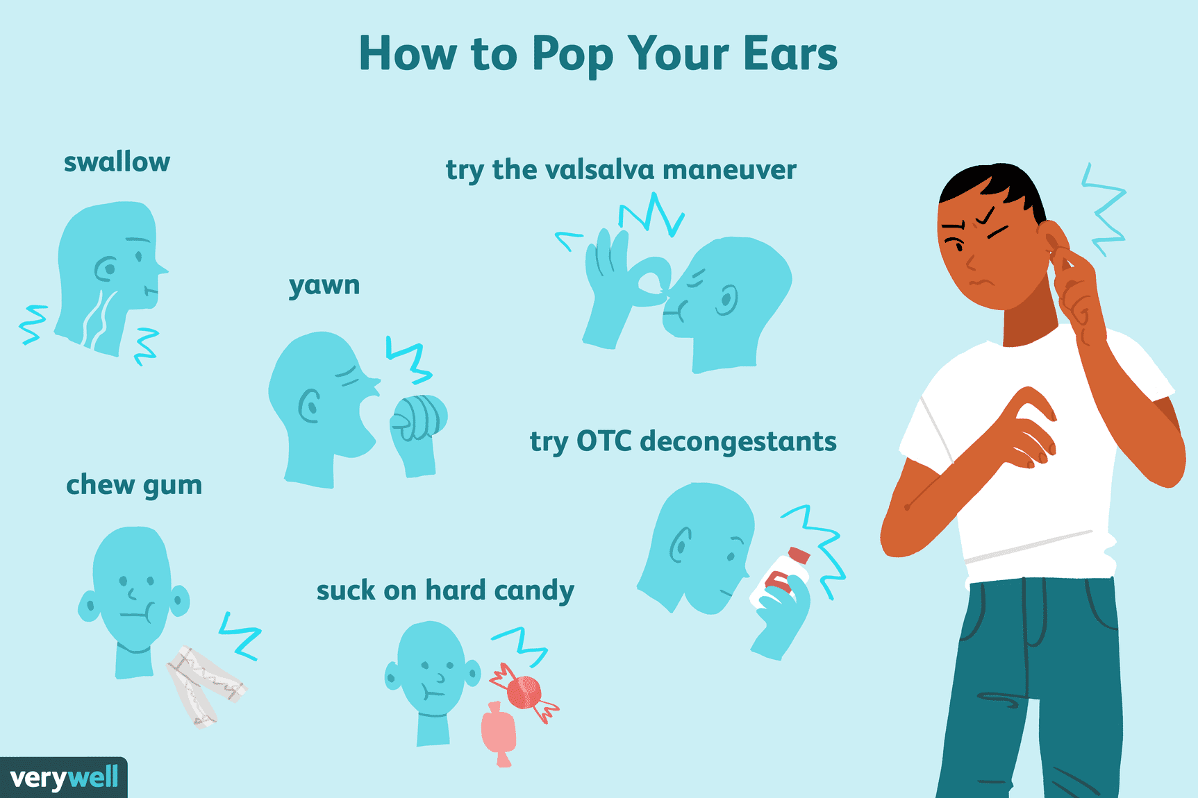 How To Get Air Pressure Out Of Your Ear