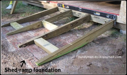 35 Shed Ramp Ideas Shed Ramp Shed Shed Storage