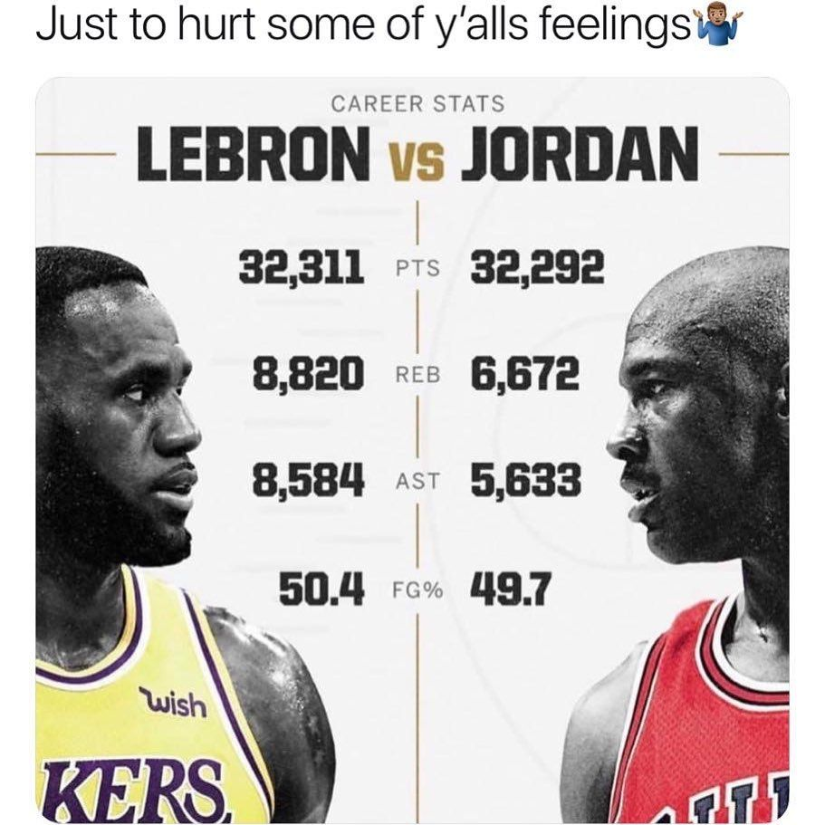 Iheart On Instagram They Both Goats But Lebron Will Have More Stats In The End Nba Nba2k Lebron James Lakers King Lebron James Lebron James