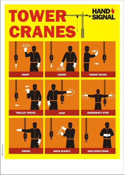 Crane Safety Posters Safety Poster Shop No Safety Know