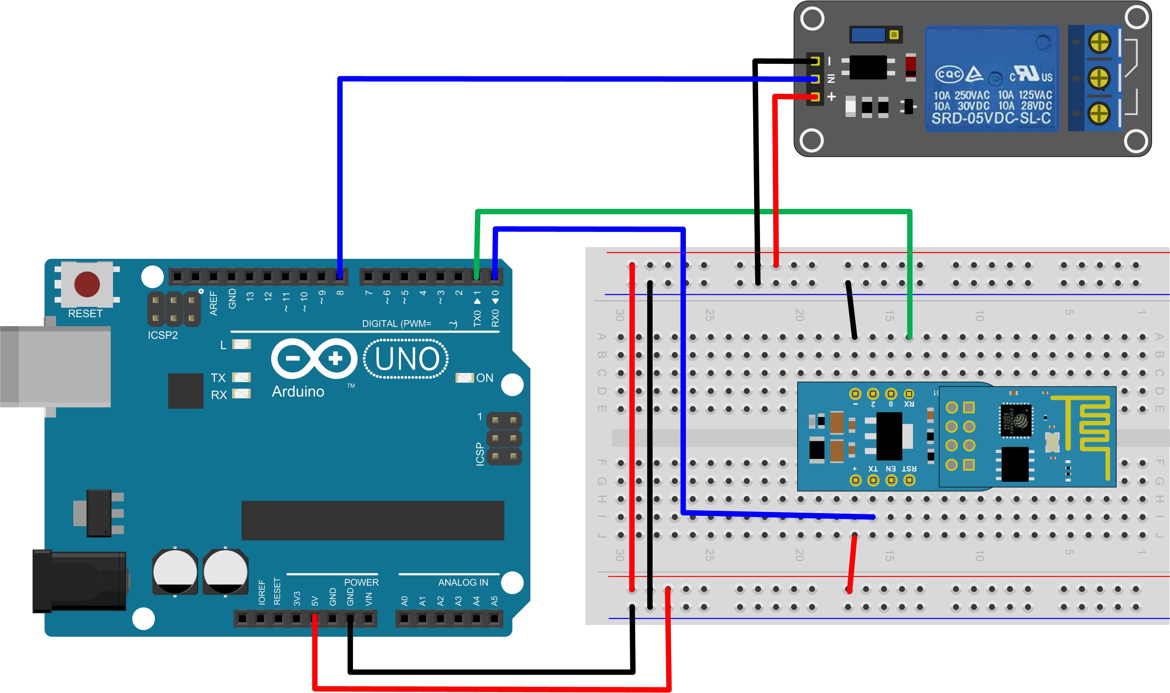Panel Examples Arduino UNO Examples Arduino Relay