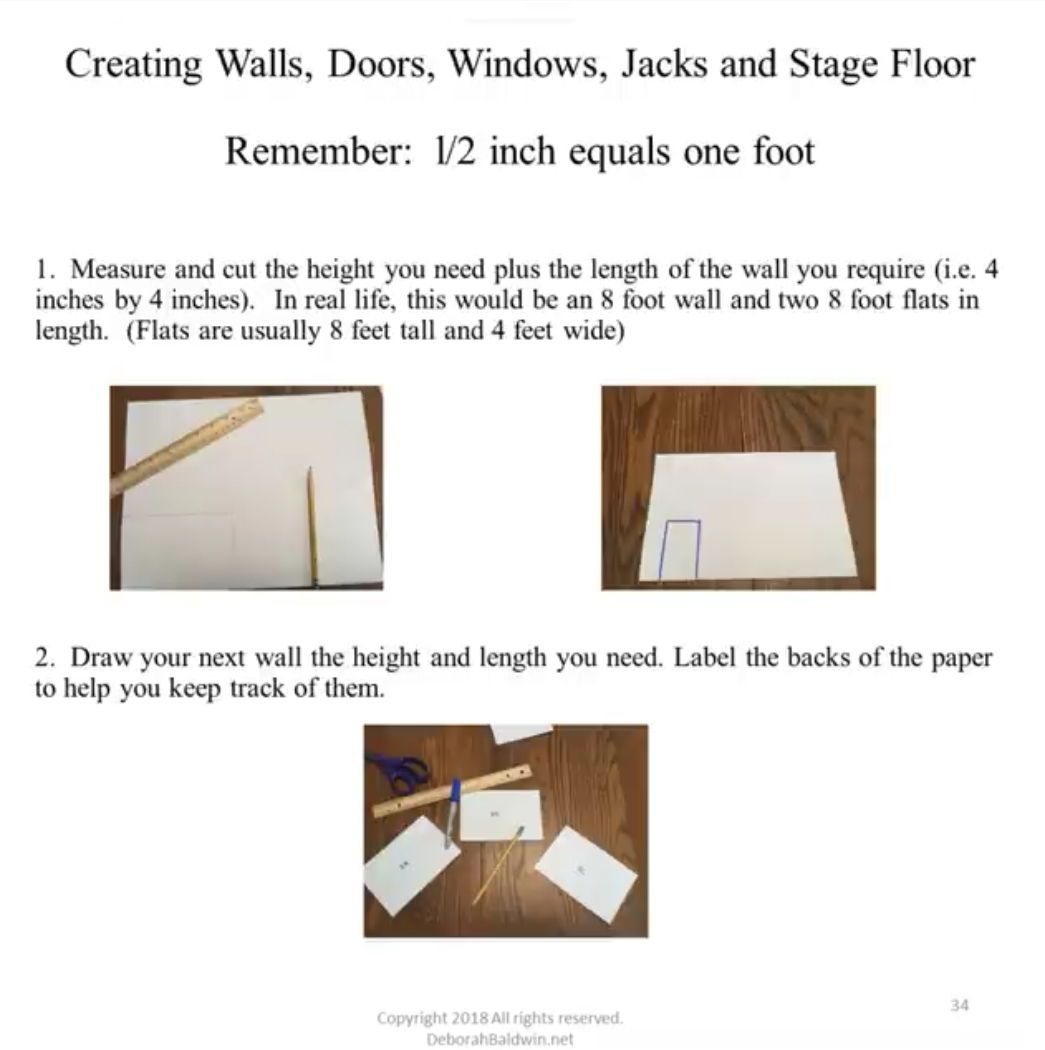 Critical Steps In Producing A Play Or Musical Set Design Drama Education Technical Theatre Secondary Resources