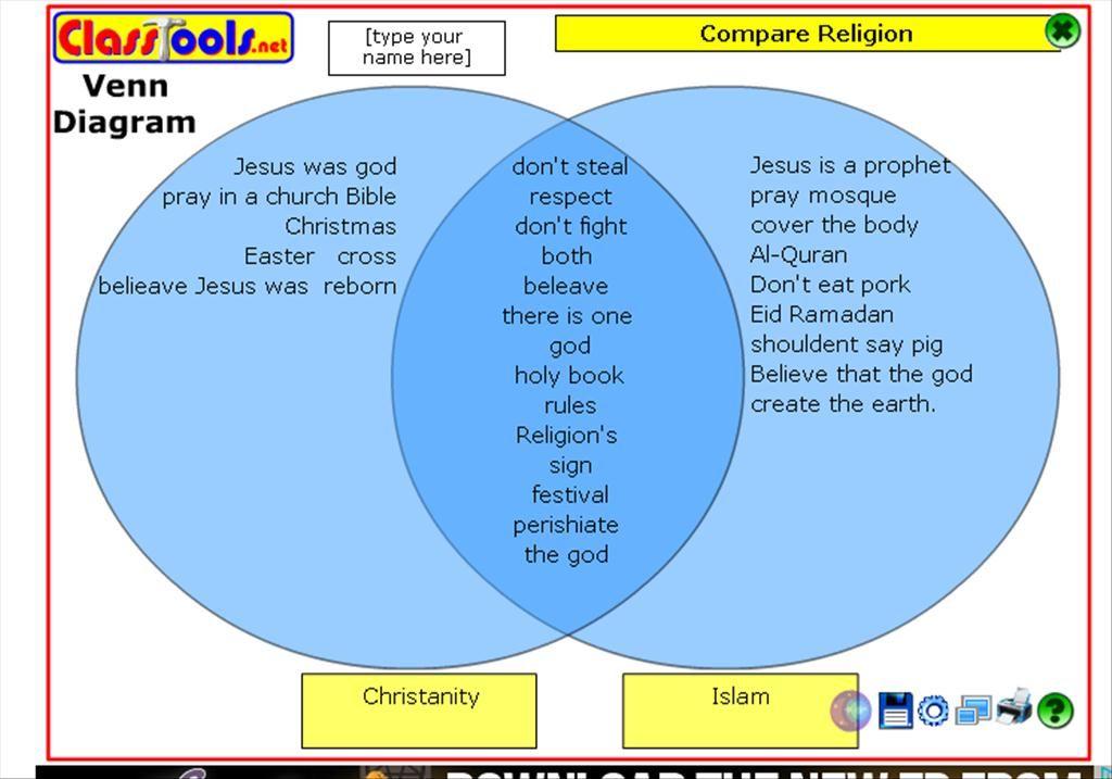religion comparison chart ap world history
