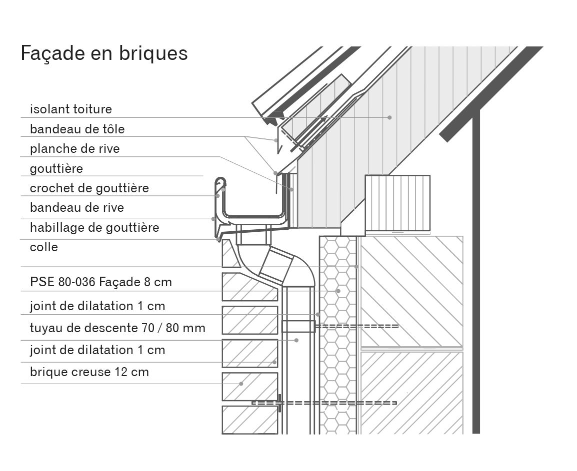 Informations Techniques Galeco Gouttieres Projet Architecture Maison De The Toiture