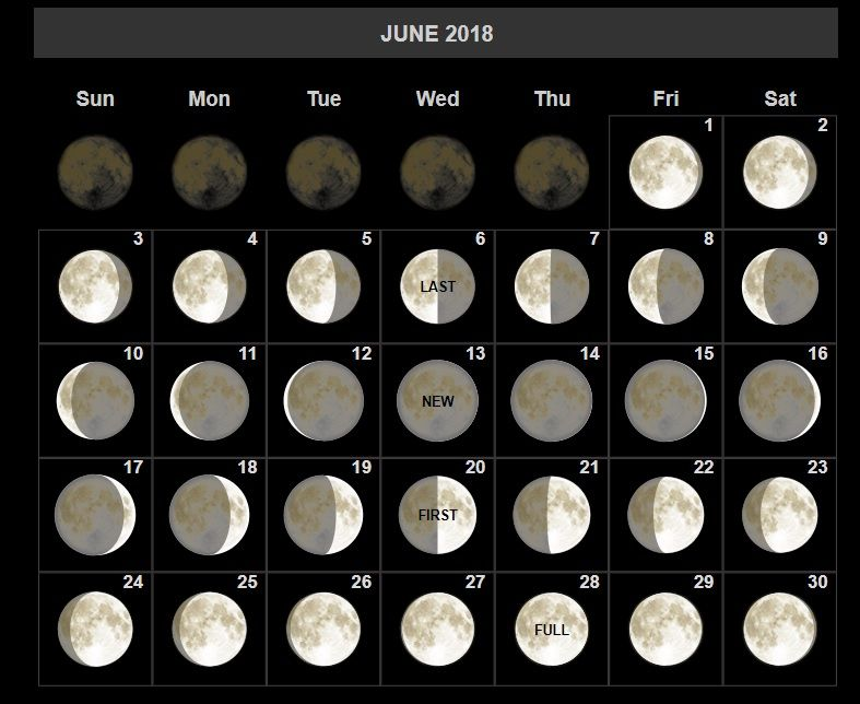 June 2018 Moon Phases With Calendar Date Time
