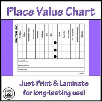 Freebie  A Place Value Chart That You Can Laminate And Reuse Over