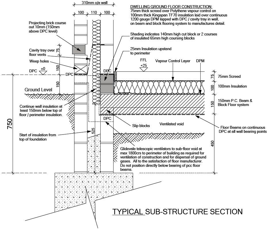 Technical Beam And Block Floor Detail Architecture