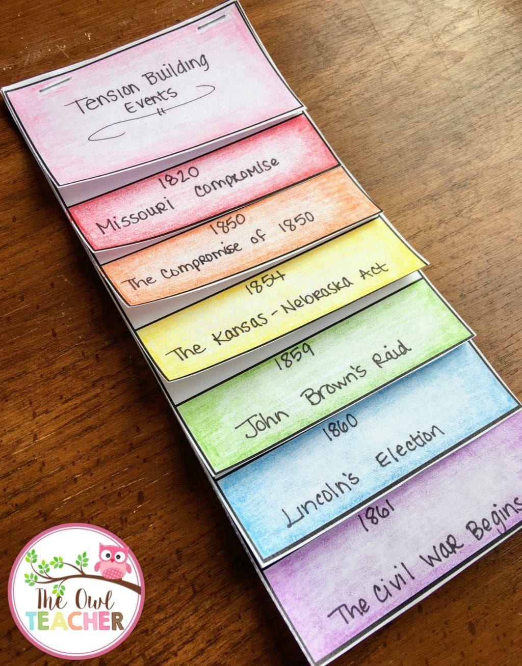 Timeline Collections   Clase de estudios sociales ...  Creative Timeline Project Ideas