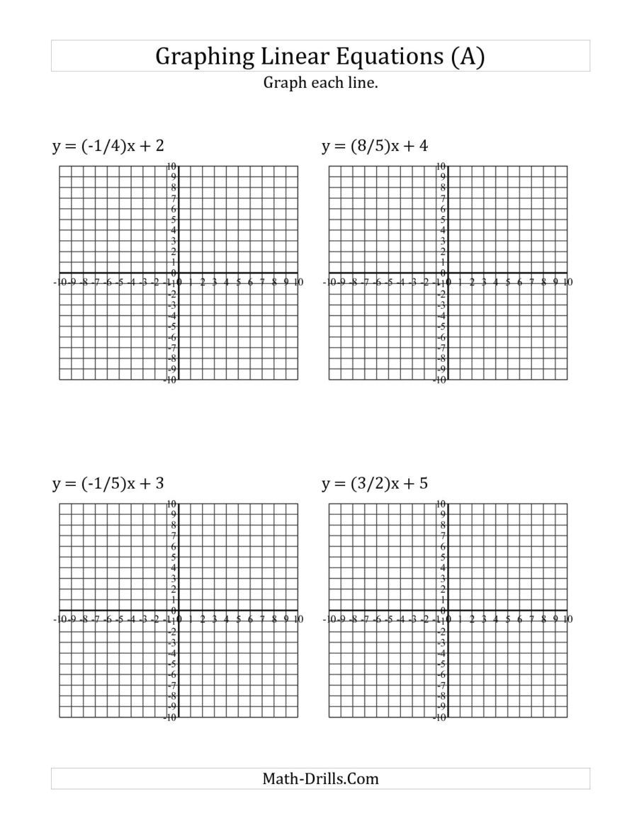 Workbooks linear worksheets : Stage Graph A Linear Equation In Slope Intercept Form A Algebra ...