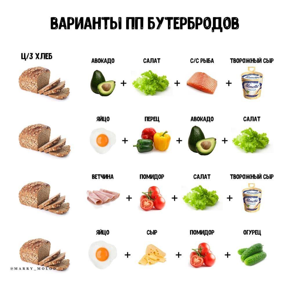 Какой Хлеб Нужен Для Диеты. Можно ли есть хлеб при похудении, какой выбрать и сколько допустимо
