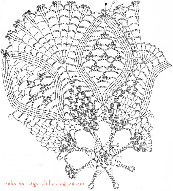 Carpeta circular tejida con ganchillo, esquema para imprimir ...