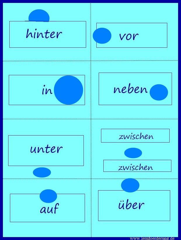 Präpositionen Spiel Lösung | Grundschulübungen | Pinterest | Spiel ...
