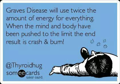 Graves Disease (hyperactive Thyroid)