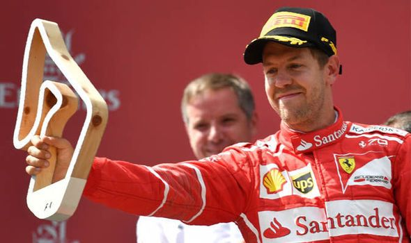 F1 Drivers World Championship 2017 Standings Points Table After Austrian Grand Prix