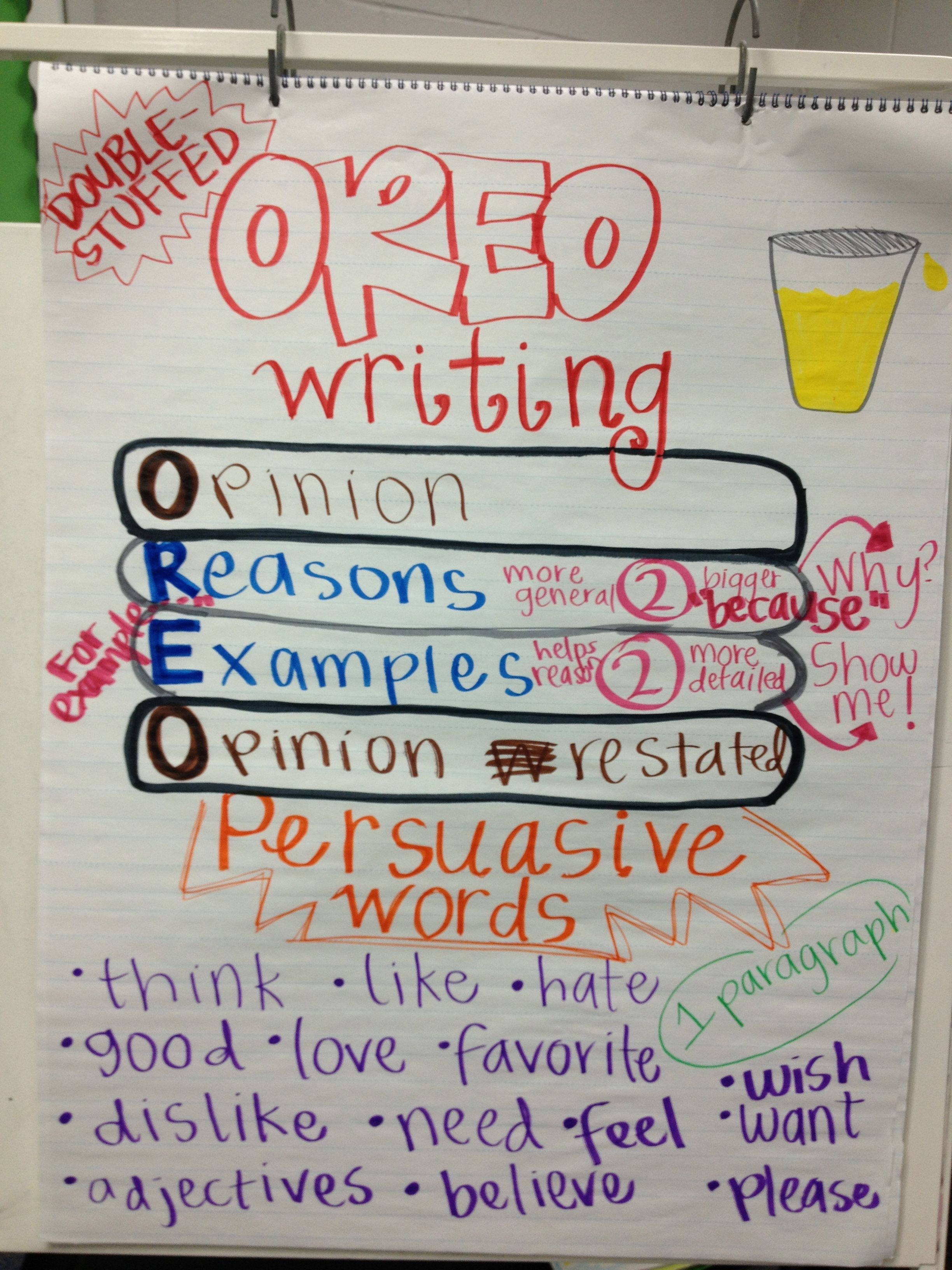 Anchor Chart For Oreo Opinion Writing Opinion Reasons Examples Opinion Restated